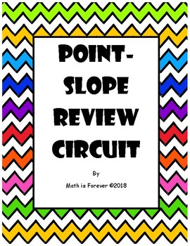 Point-Slope Review Circuit