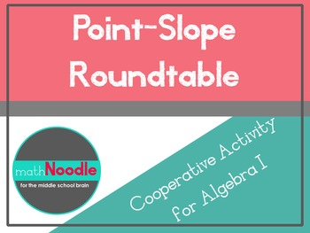 Point-Slope Form Roundtable:  Collaborative Activity for Algebra I