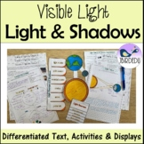 Point & Extended Sources of Light, & Shadows. Differentiat