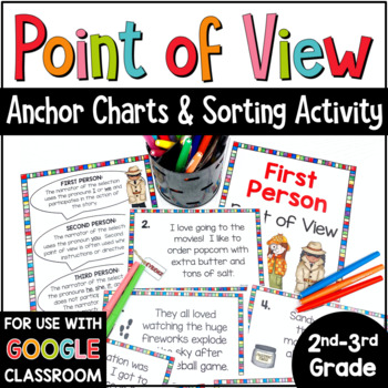 Point of View Activity - Sorting 1st, 2nd, and 3rd Person POV