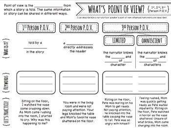 Point of View {1st, 2nd, 3rd Person}: Notes, Games, and Assessments