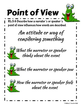 A Different Point of View Activity A Different Perspective Activity