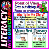 Point of View PowerPoint for Introduction