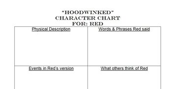 Point of View Activity- Hoodwinked!