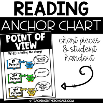 Point of View Reading Anchor Chart