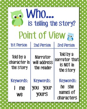 Point of View Anchor Chart, Green Polka Dot