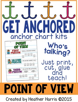 Point of View Anchor Chart Kit