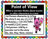 Point of View Anchor Chart Rainbow Poster