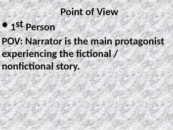 Point of View Bundle (PDF & PPT)