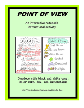 Point of View Cartoon Interactive Notebook Notes