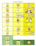 Point of View- Feelings Chart with Shades of Meaning