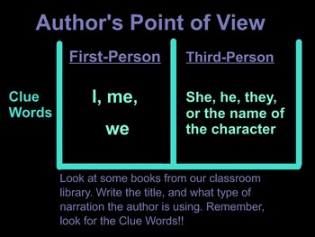 Point of View - First and Third Person Narration using Smartboard Technology