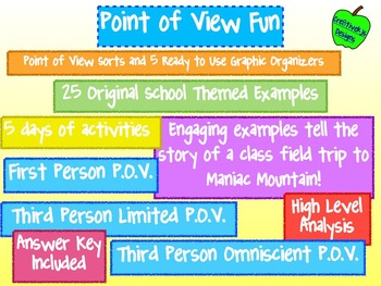 Point of View Fun