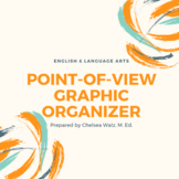 Point of View Graphic Organizer and Notetaking Sheet