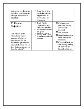 Point of View Handout