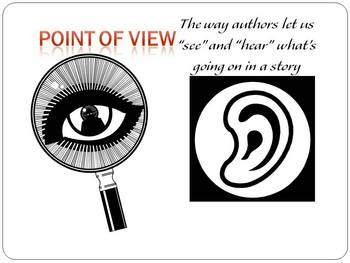 Point of View In Literature PowerPoint (1st, 2nd, & 3rd Person)