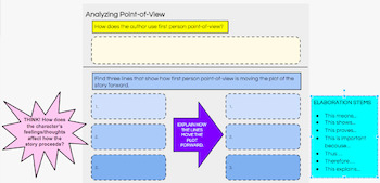 Point-of-View Interactive Chart (Google Slide)