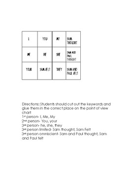 Point of View Interactive Notebook Activity