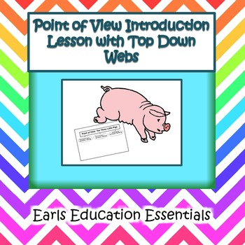 Point of View Introduction Lesson with Top Down Webs