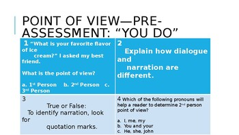 Point of View Introductory Materials