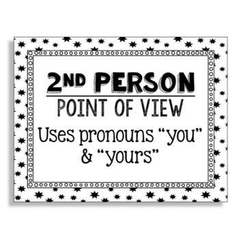 FREEBIE! Point of View Word Wall Posters, Flash Cards, Terms, Test Prep