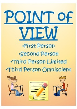 Point of View Lesson (First Person, Second Person, Third Limited and Omniscient)