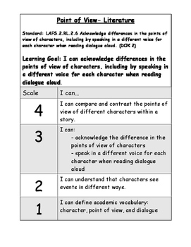 Point of View Literature Marzano Scale (RL.2.6)