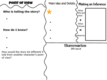 Point of View, Main idea, and drawing conclusions review