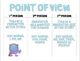 Point of View Mini Poster