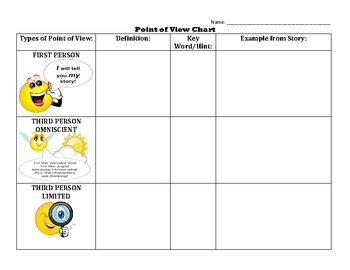 Point of View - Notes Chart