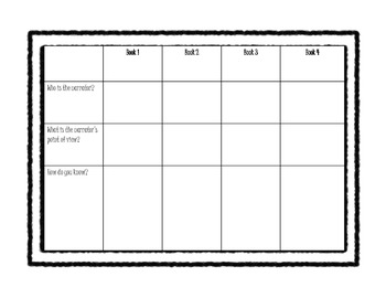 Point of View Notes & Organizer (Whole Group & Independent) for grades 3, 4, & 5