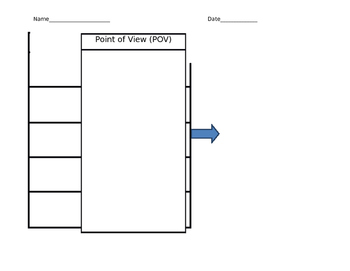Point of View (POV) Graphic Organizer