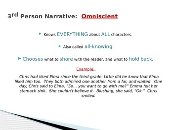 Point of View PPT - In-Class Exercise - Literary Elements (Editable)