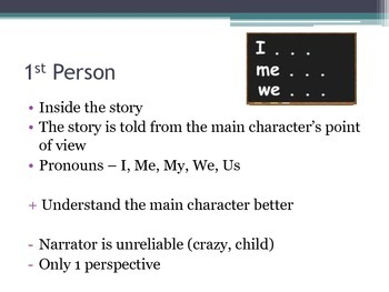 Point of View - PPT and Foldable
