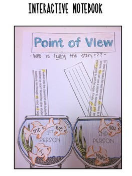 Point of View & Perspective