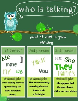 Point of View or Perspective Poster Anchor Chart for Writing