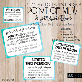 Point of View & Perspective Watercolor Posters