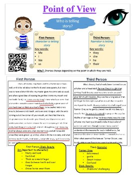 Point of View Poster Anchor Chart