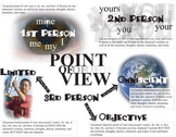 Point of View - Poster Handout