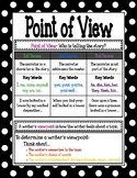 Point of View Poster/Mini-Anchor Chart