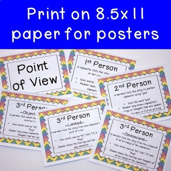 Point of View Posters | Print Smaller for Interactive Notebook Page & Activities