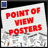 Point of View Posters