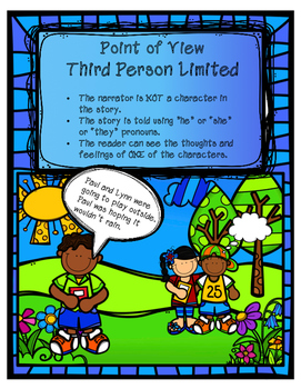 Point of View Posters and Task Cards