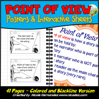 Point of View Posters for Elementary Classrooms