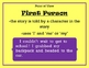 Point of View Posters yellow and purple