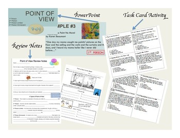 Point of View PowerPoint and Task Card Activity