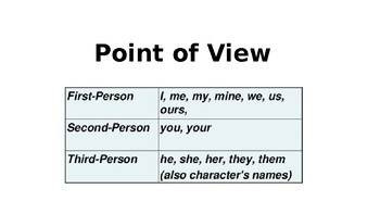Point of View Practice and Review