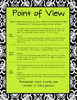 Point of View Printable by Delight In Discovery | TpT