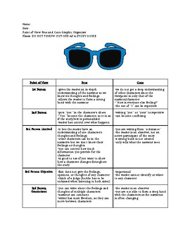 Point of View Pros and Cons to Each