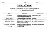 Point of View/Punto de vista